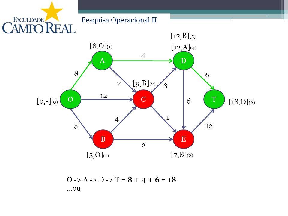 [12,B](5) [8,O](1) [12,A](4) 4. A. D. 8. 6. 2. [9,B](2) 3. O. 12. C. T. [0,-](0) 6. [18,D](6)